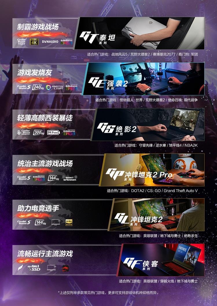 微星新出品的电竞游戏本全系中文名