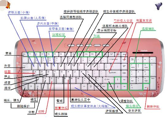 XP系统下红警快捷键怎么使用